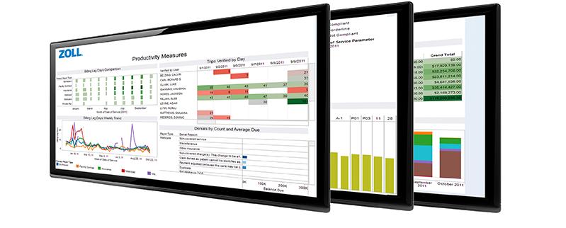 ZOLL AmbulancePad analytics